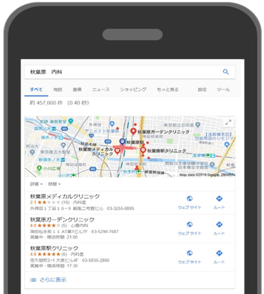 スマホでのGoogle検索での検索結果